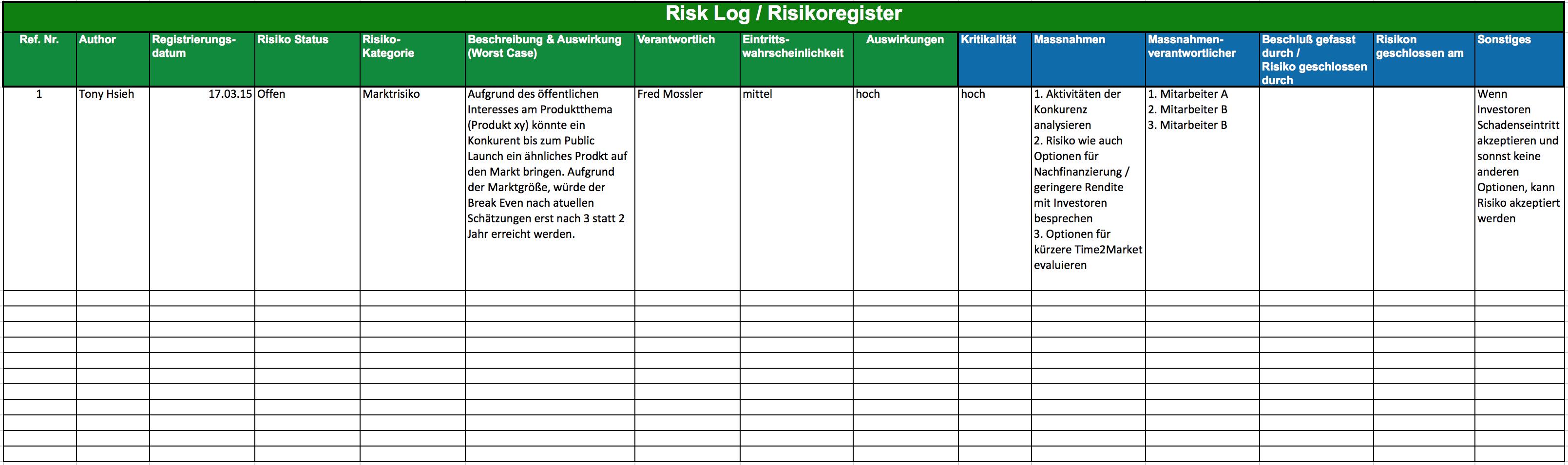 Risikoregister